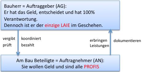 organigram_ps1
